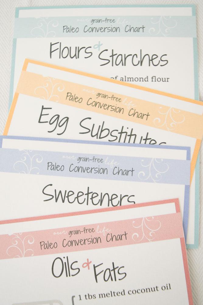 paleo substitutes